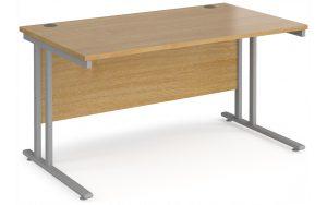 Contract Desks